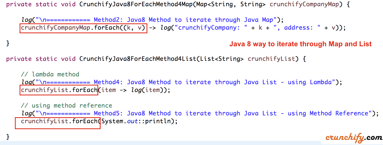 How To Iterate Through Map And List In Java Example Attached