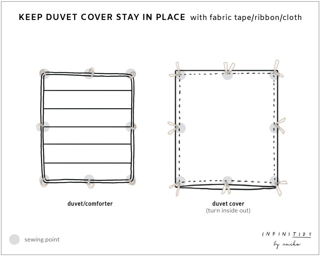 d672c6df8175baa7e7c0bb7bc4cd8f3f - How To Get Duvet Cover To Stay In Place