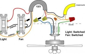 Yellow Cable Hunter Fan Wiring Diagram Power Supply
