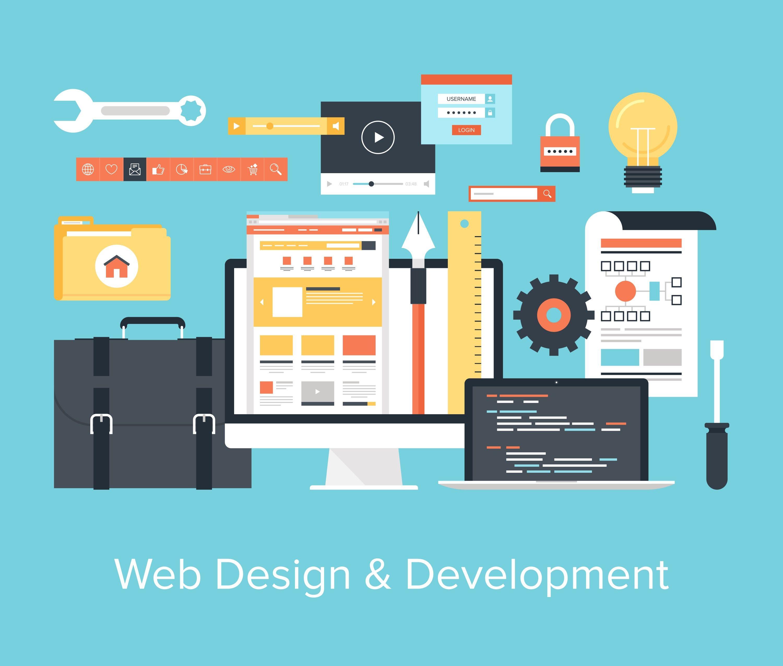 Web Design And Development Company In Malaysia Web Development Course Web Development Design Online Business