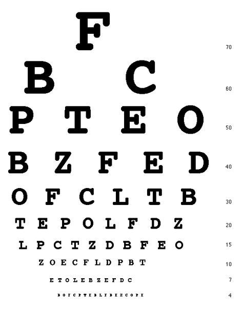 How To Test Your Eyes Using The Computer Digital Inspiration Eye Chart Eye Exercises Visions