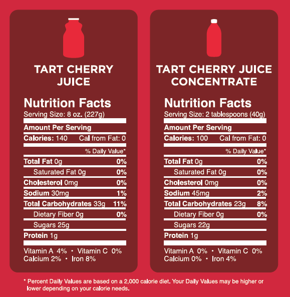 Go Red Before Bed With The Tart Cherry Juice 14 Day Sleep Challenge