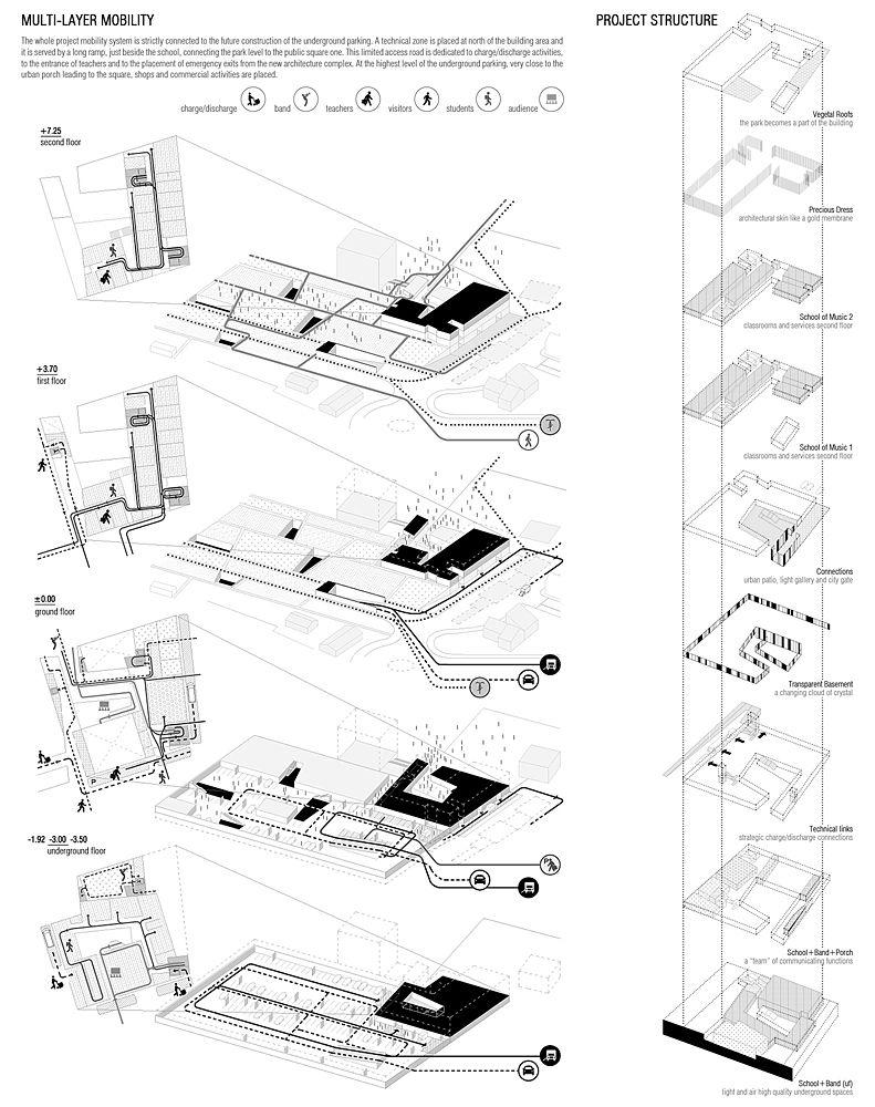 tomas ghisellini architects  menci u00f3n honrosa por propuesta