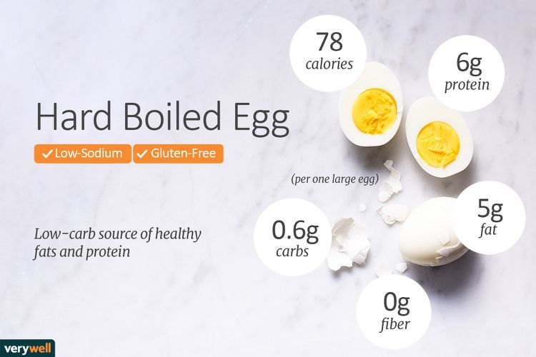 The Health Benefits of Eating Eggs