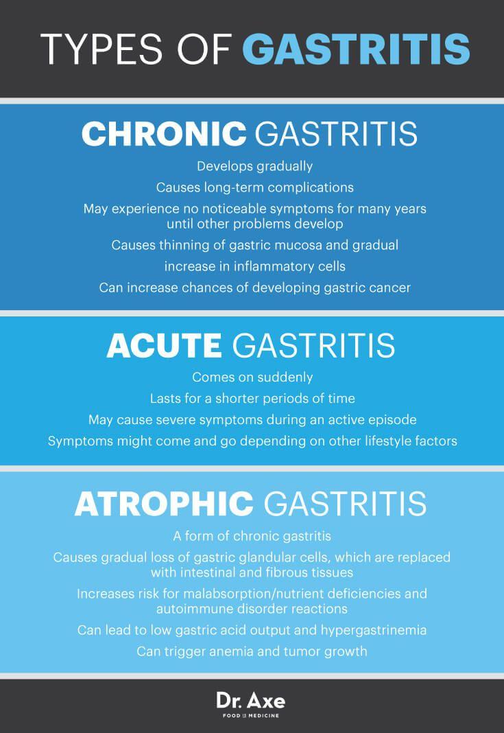 Gastritis Symptoms: 4 Natural Treatments for This 'Sick Tummy' Problem - Dr. Axe