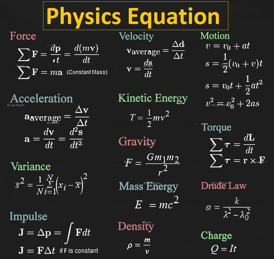 Vocabulary physics equation english language esl efl learn vocabulary physics equation buycottarizona