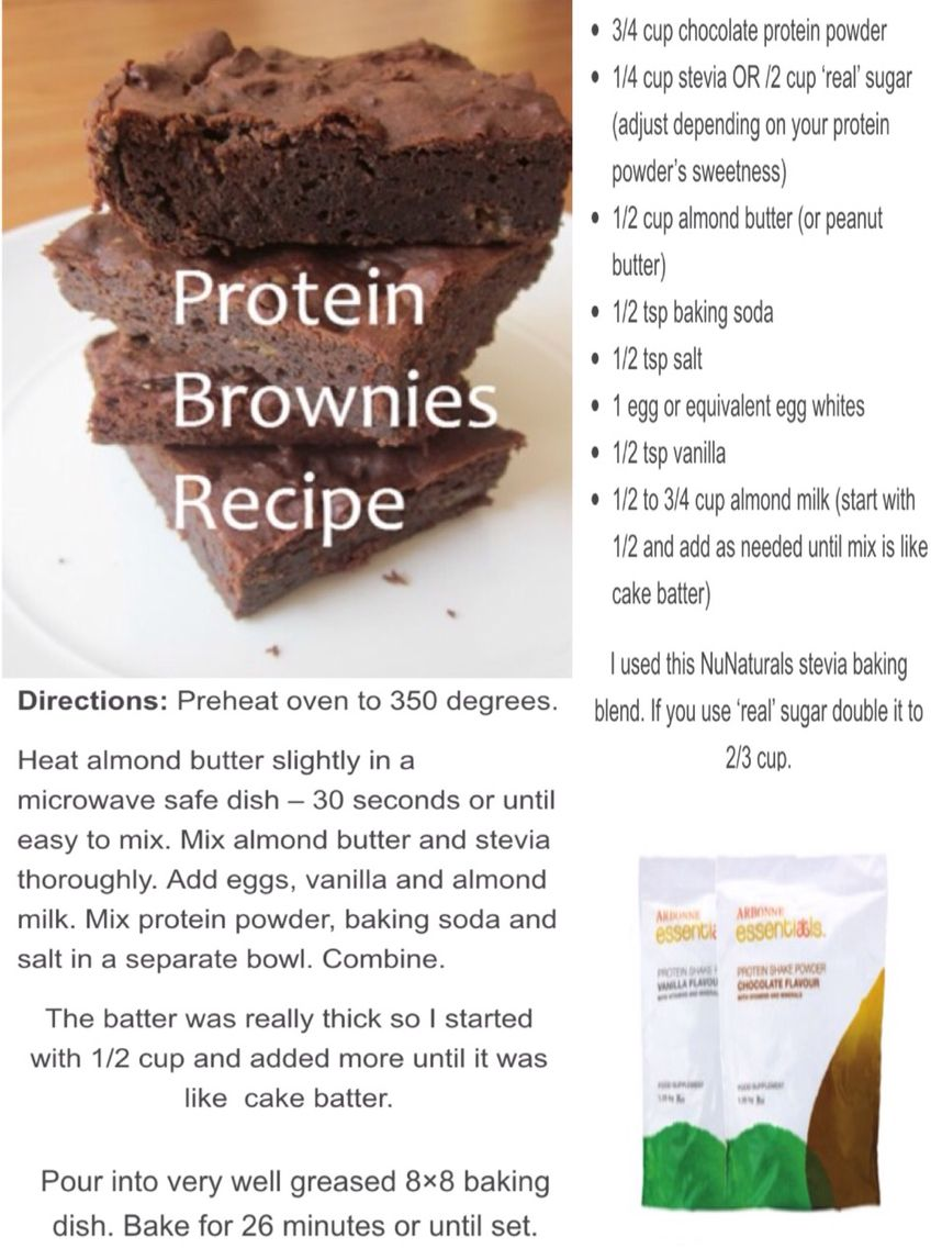 Delicious, healthy brownie recipe using Arbonne Protein ...
