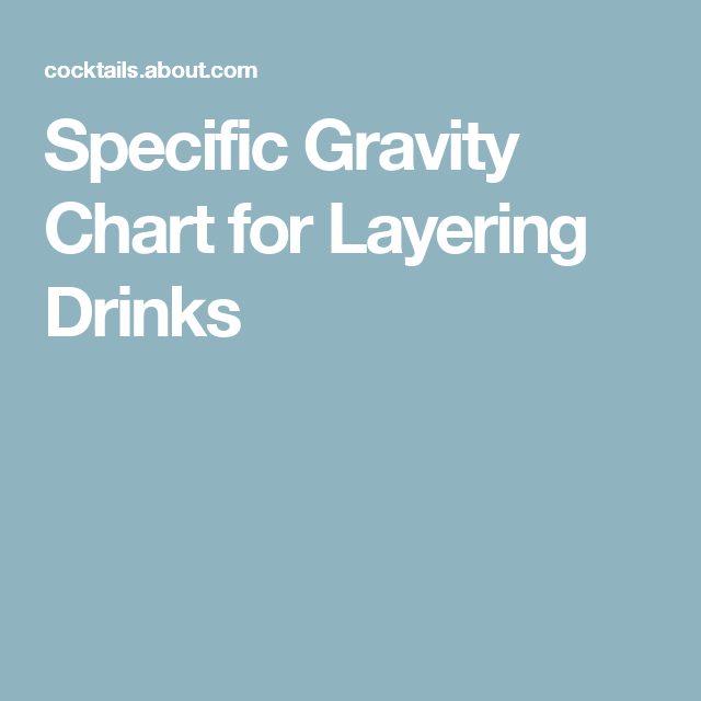 Know the Density of Your Liquor To Make the Best Layered Drinks