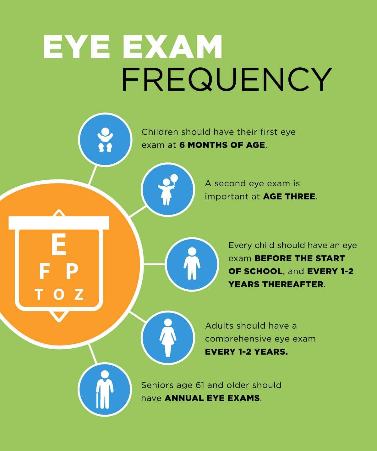 Why Back To School Eye Exams Are So Important Eye Care Eye Exam