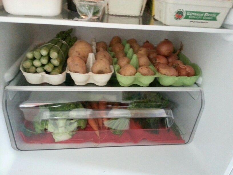 Turbo Kartoffeln und Zwiebeln kühl, trocken und dunkel im Kühlschrank MF25
