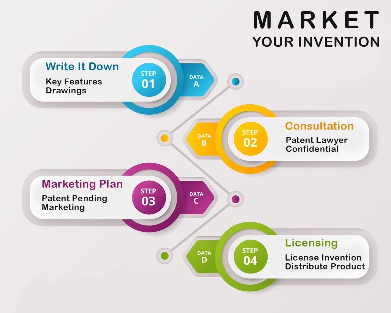 Market Your Invention Inventions Marketing Marketing Plan