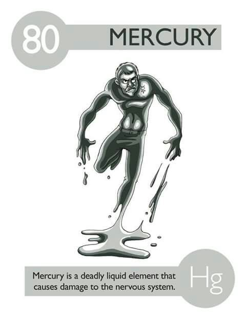 Mercury human periodic table pinterest periodic table 112 cartoon elements make learning the periodic table fun mercury urtaz Images