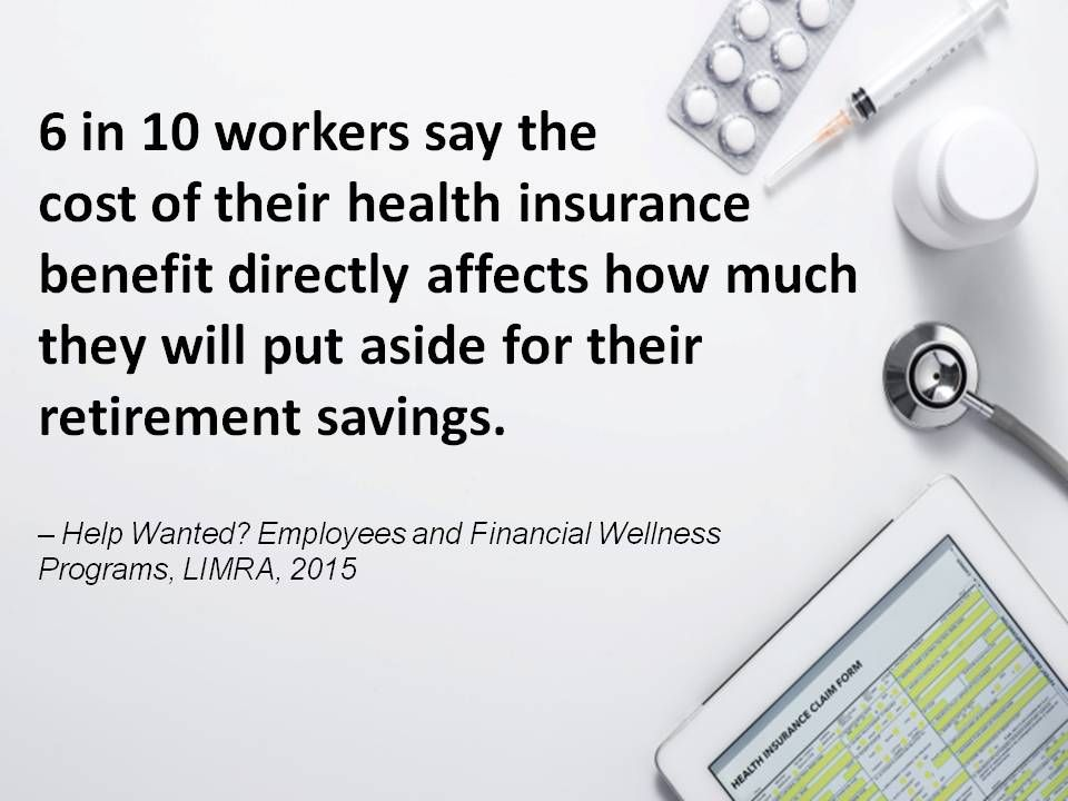 From Limra 2015 Consumer Health Survey 2015 Health Insurance Costs