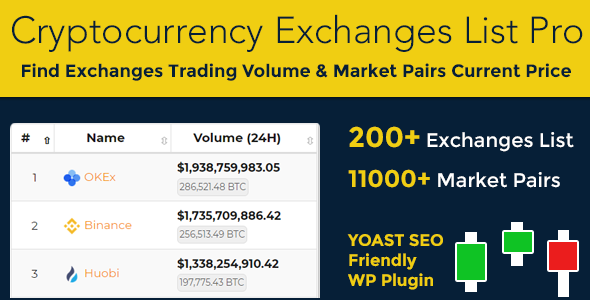 Cryptocurrency Exchanges List Pro Wordpress Plugin With Images