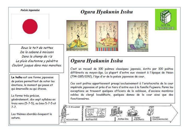 Voyage En Poésie Le Japon Japon Voyage Et Poèmes Classiques