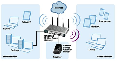 Looking for it technician to setup wifi router installation and looking for it technician to setup wifi router installation and wifi extender booster setup in dubai greentooth