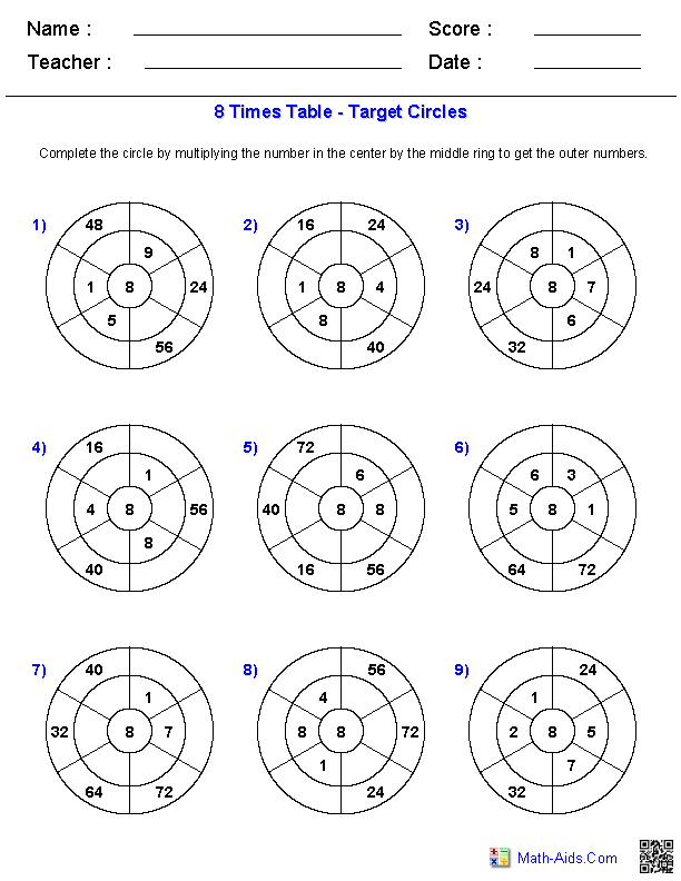 Multiplication Times Tables Target Circles Worksheets – Math Tables Worksheet