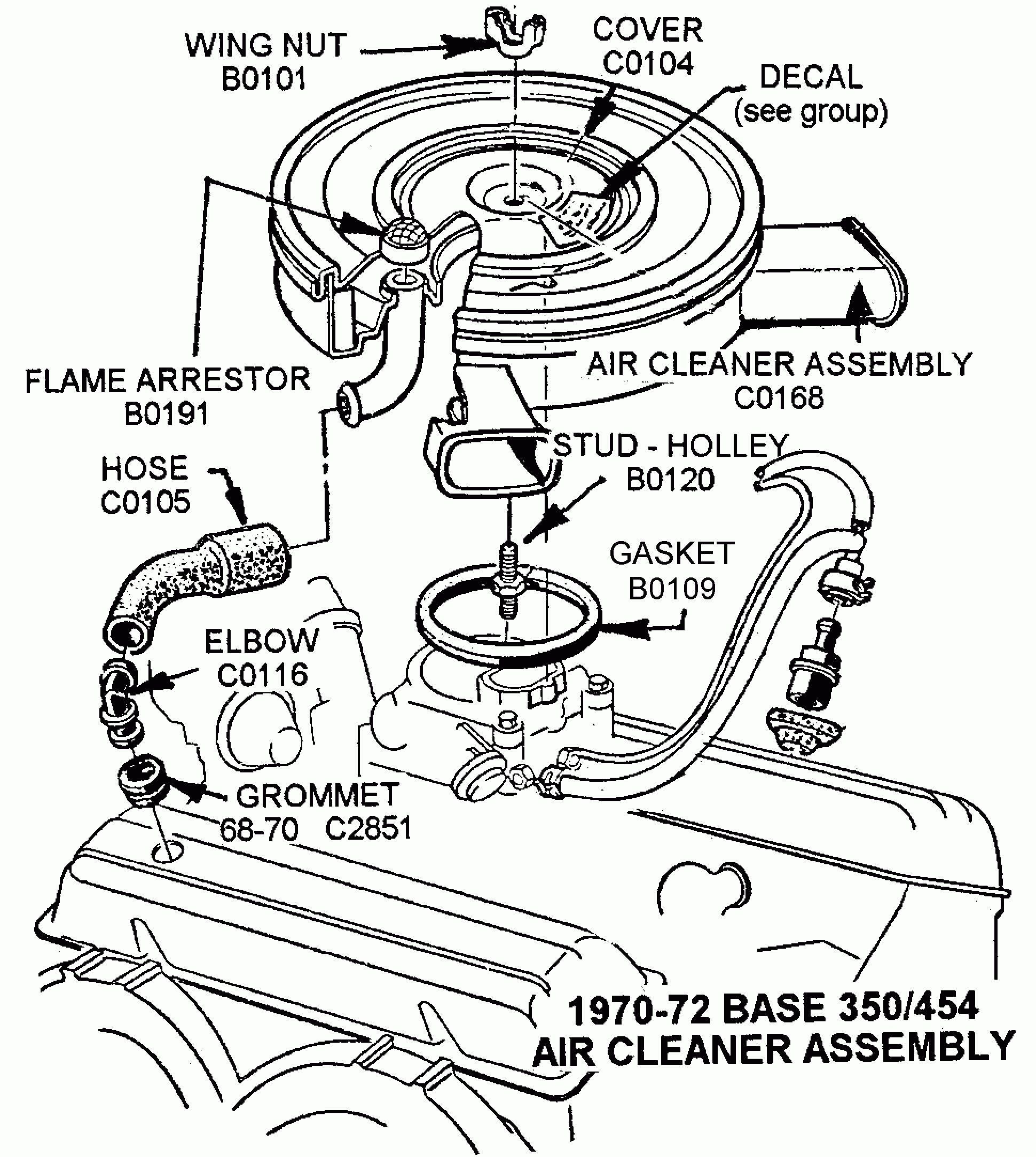 1992 Chevy 454 Engine Diagram FULL Version HD Quality Engine Diagram -  TAMI.CABINET-ACCORDANCE.FRCABINET-ACCORDANCE.FR