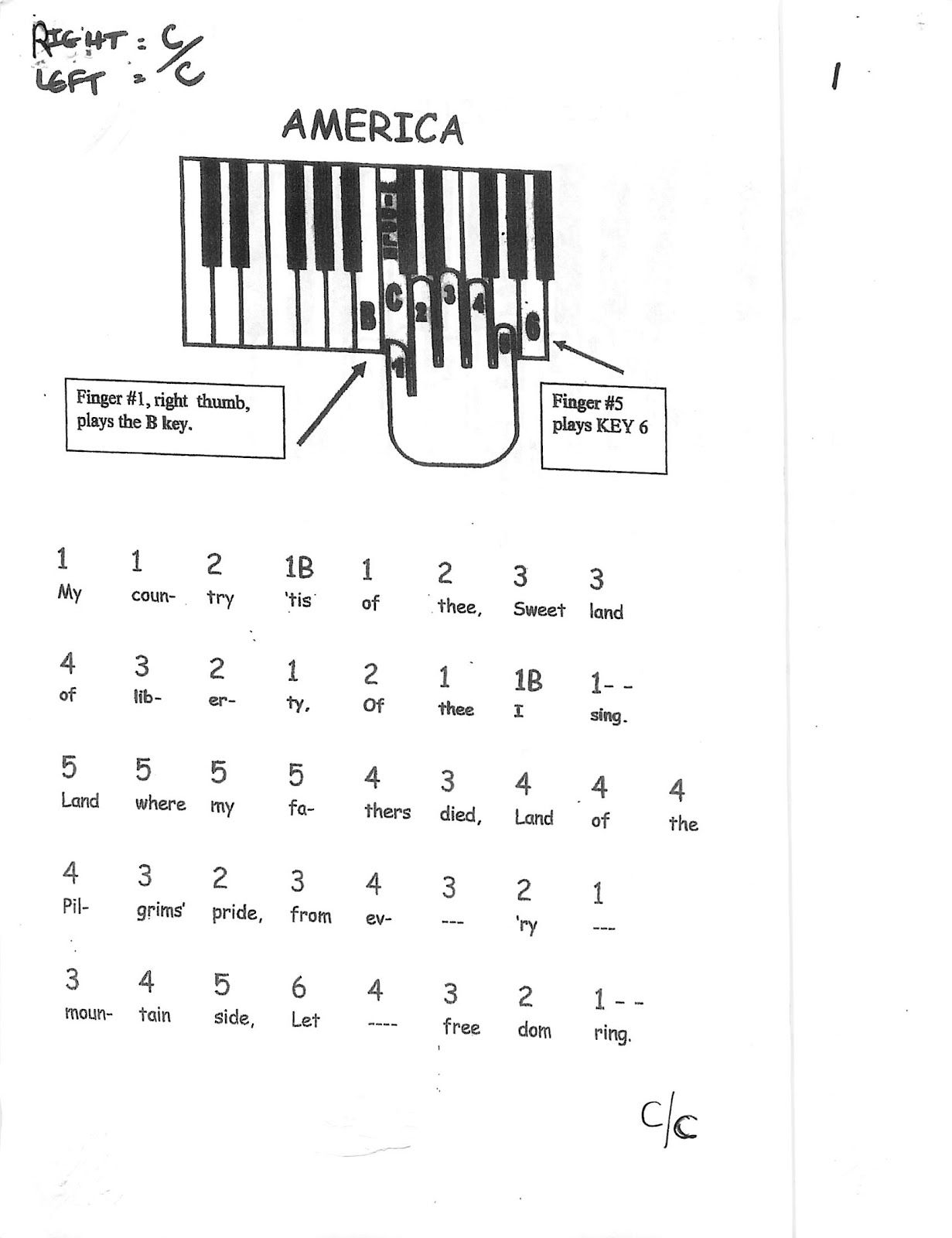 Easy Keyboard 1 Melody Songs By Frame And Finger Number 1 With