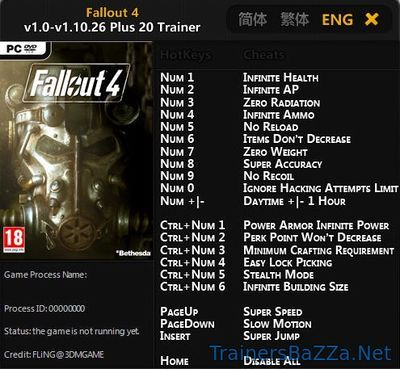 Fallout 4 V1 10 26 Trainer And Cheats Game Of The Year Edition