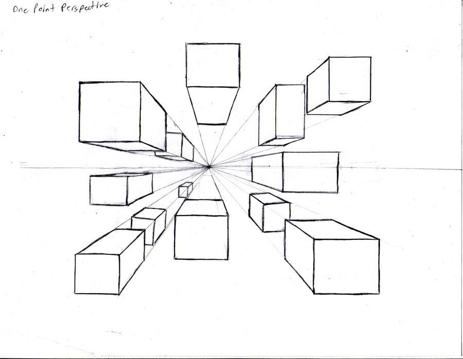 Perspective Drawing Lessons Perspective Art Drawing Lessons