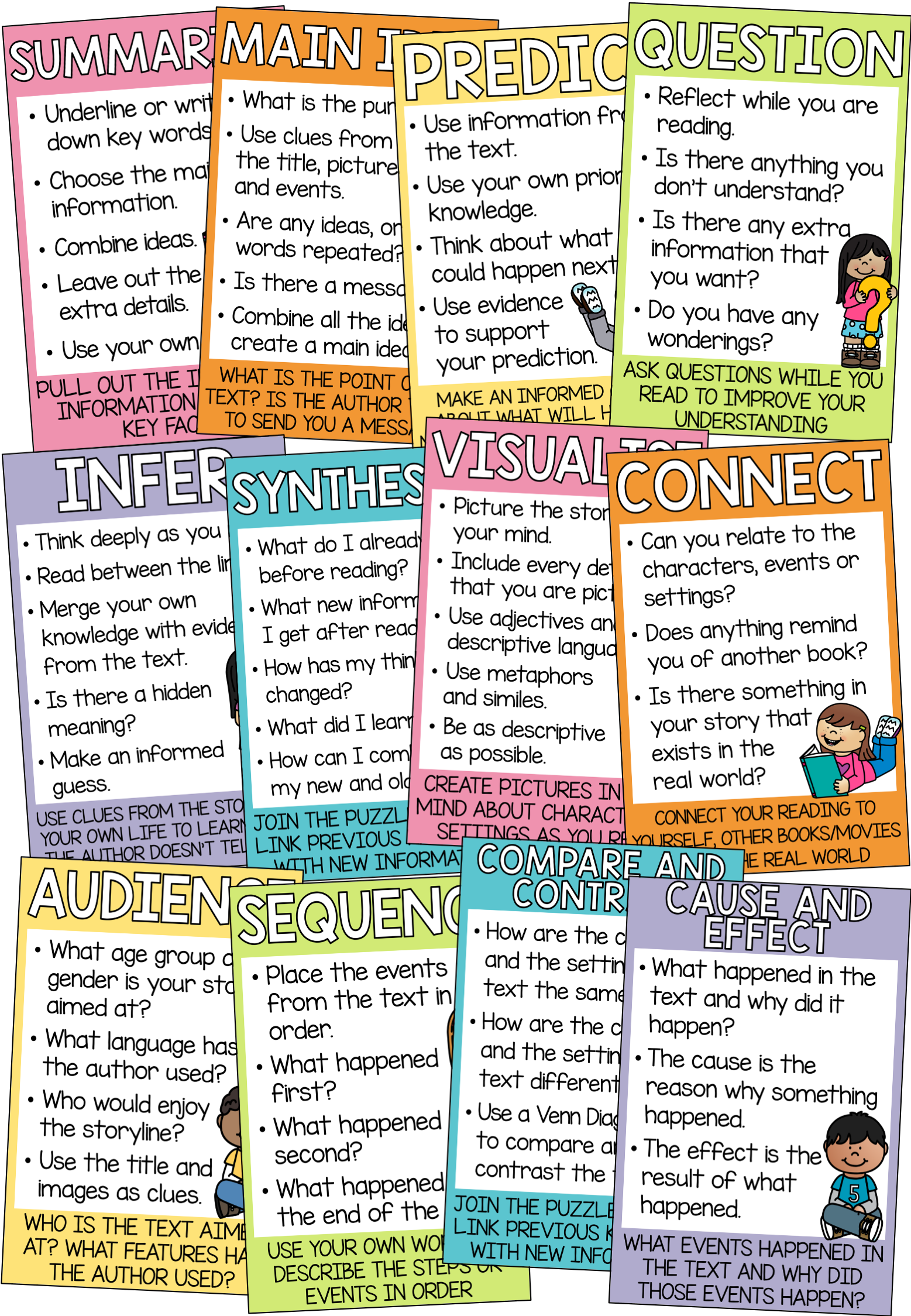 Reading Strategy Posters Classroom Display In