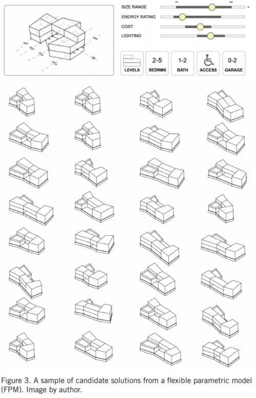 Autodesk Research Dreamcatcher Home Design | Autodesk Research ...
