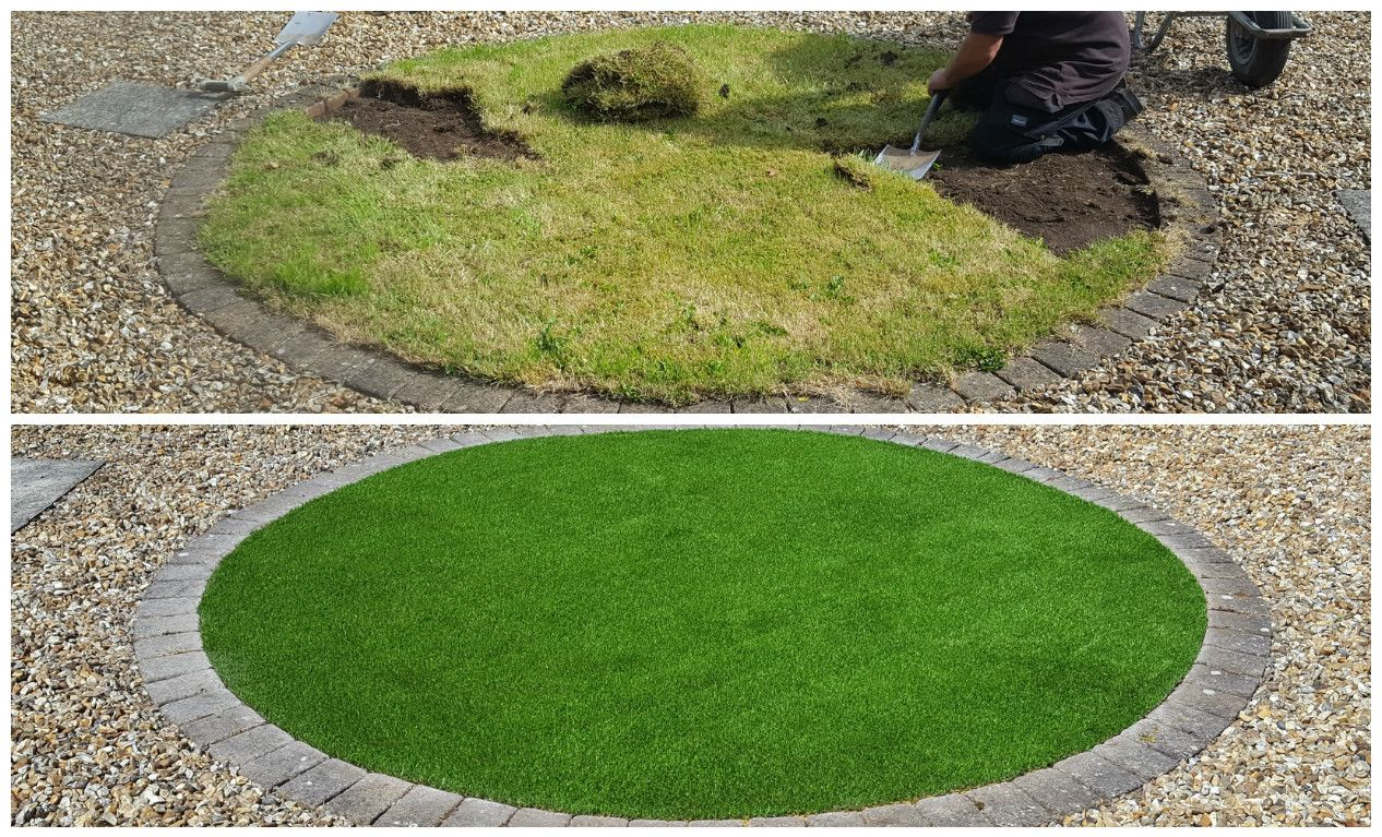 Can I Lay Artificial Grass on Soil Laying artificial
