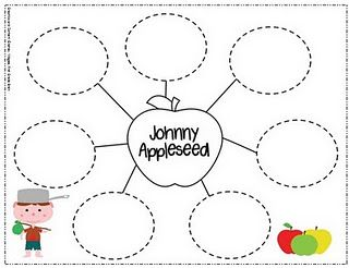 Johnny Appleseed--I remember Johnny Appleseed being one of