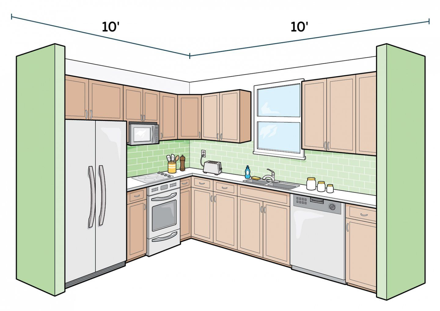 Read This Before You Paint Your Kitchen Cabinets ...
