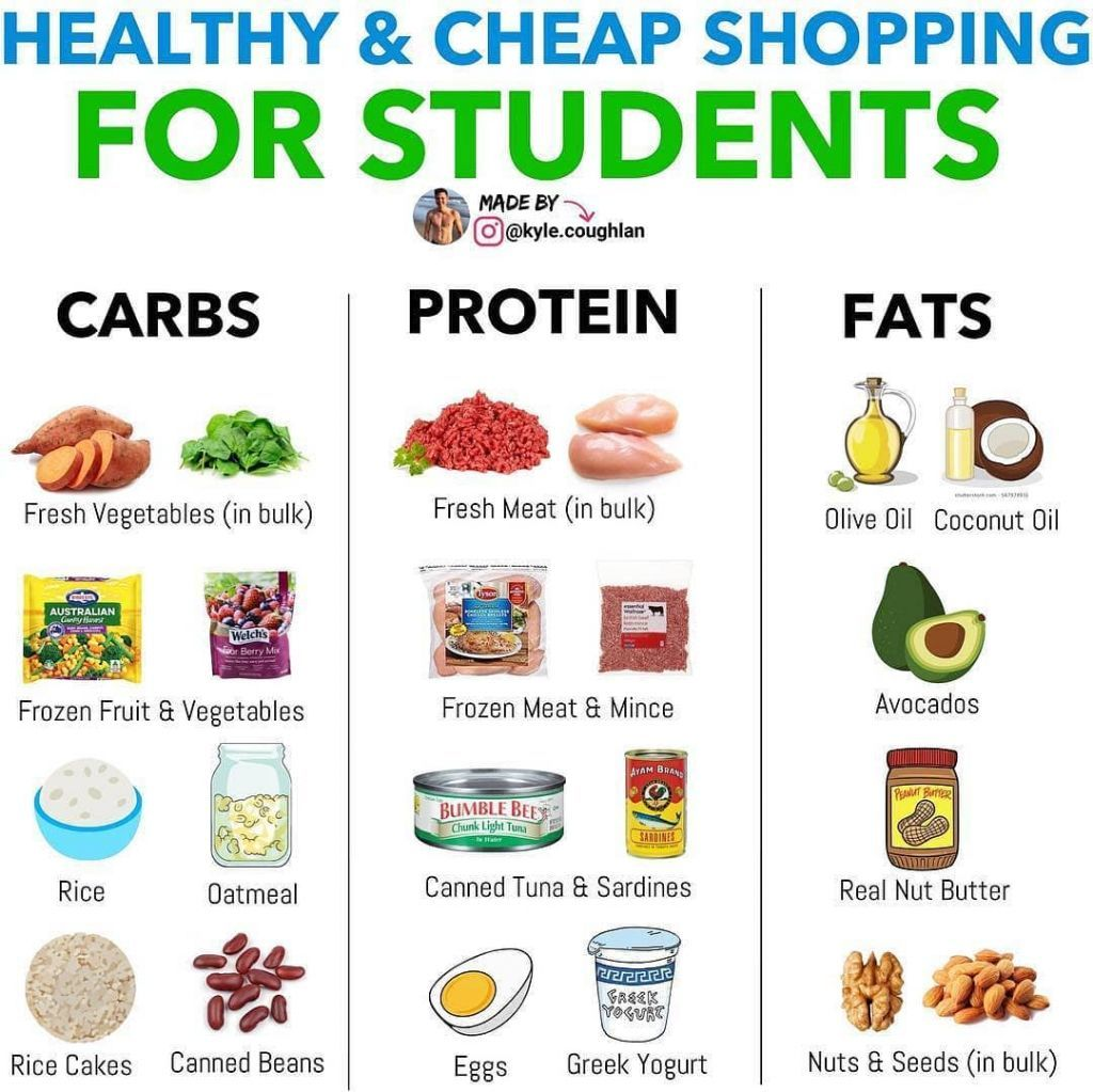 Cheap Amp Healthy Shopping List For Students