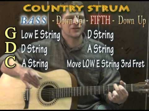 johnny cash ring of fire guitar lessons guitar guitar lessons for beginners. Black Bedroom Furniture Sets. Home Design Ideas