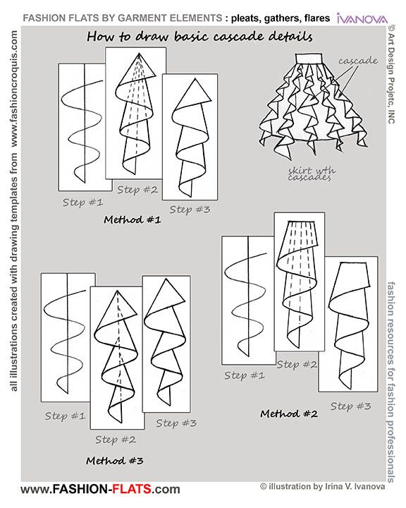 cascades pleats and folds used in pattern drafting fashion design 50s Clothing Style cascades pleats and folds used in pattern drafting fashion design illustration resources by irina v ivanova