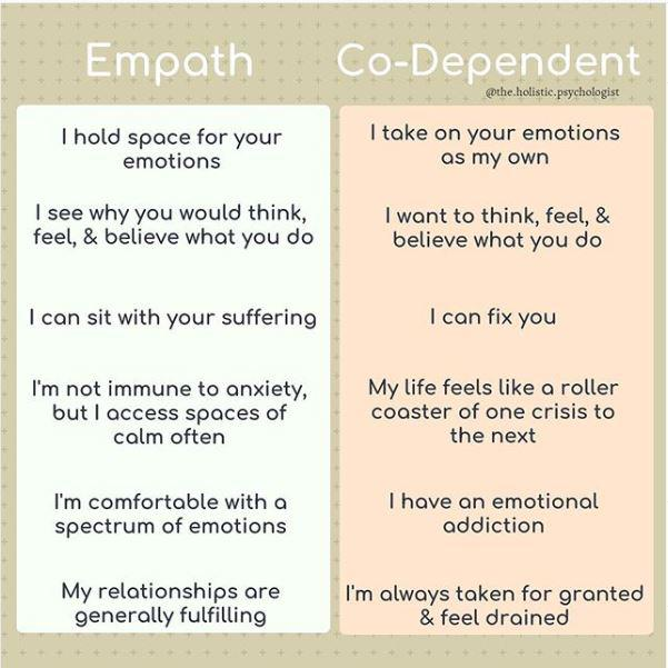 Difference Between Being Empath & CoDependent