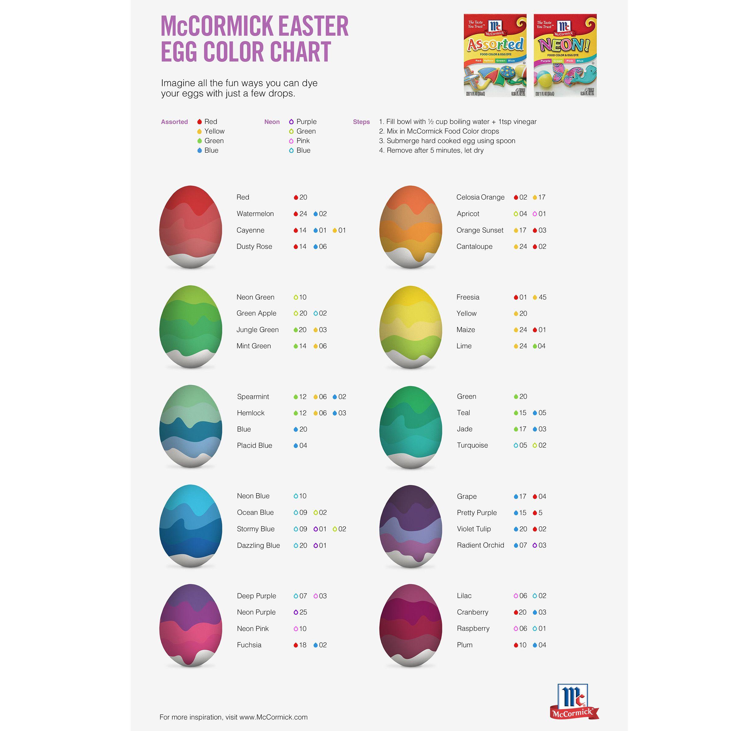 Food in 2020 egg dye food coloring egg dye neon food