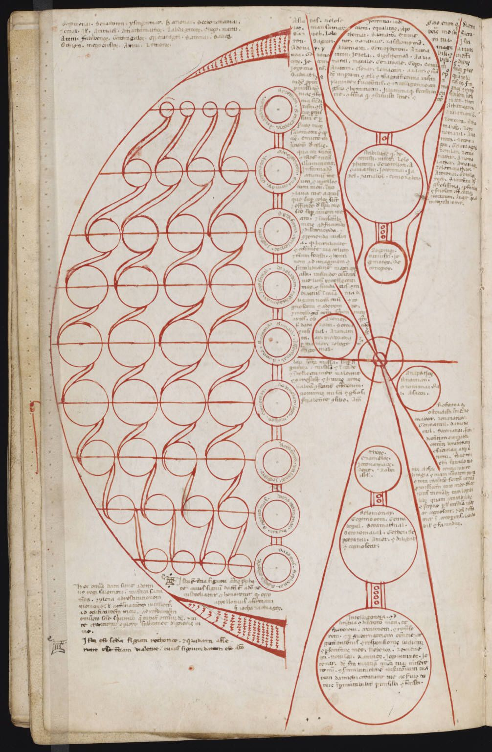 Ancient Occult Diagrams Block And Schematic Diagrams