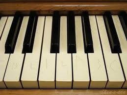 Jak Wyczyscic Pozolkle Klawisze Sposob Na Wszystko Porady Domowe Sposoby Jak Zrobic Piano Music Instruments