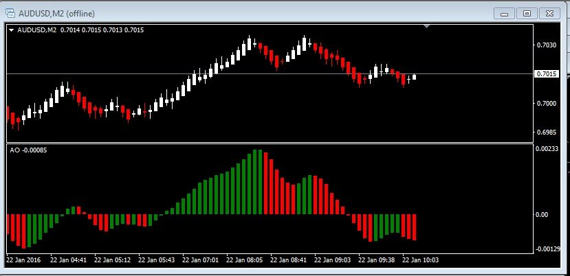 Nifty Technical Analysis Chart Metatrader 5 Renko Chart