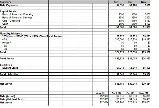 5 Excel Spreadsheet Budget Templates \u2013 Excel Spreadsheet Templates - business expense spreadsheet template