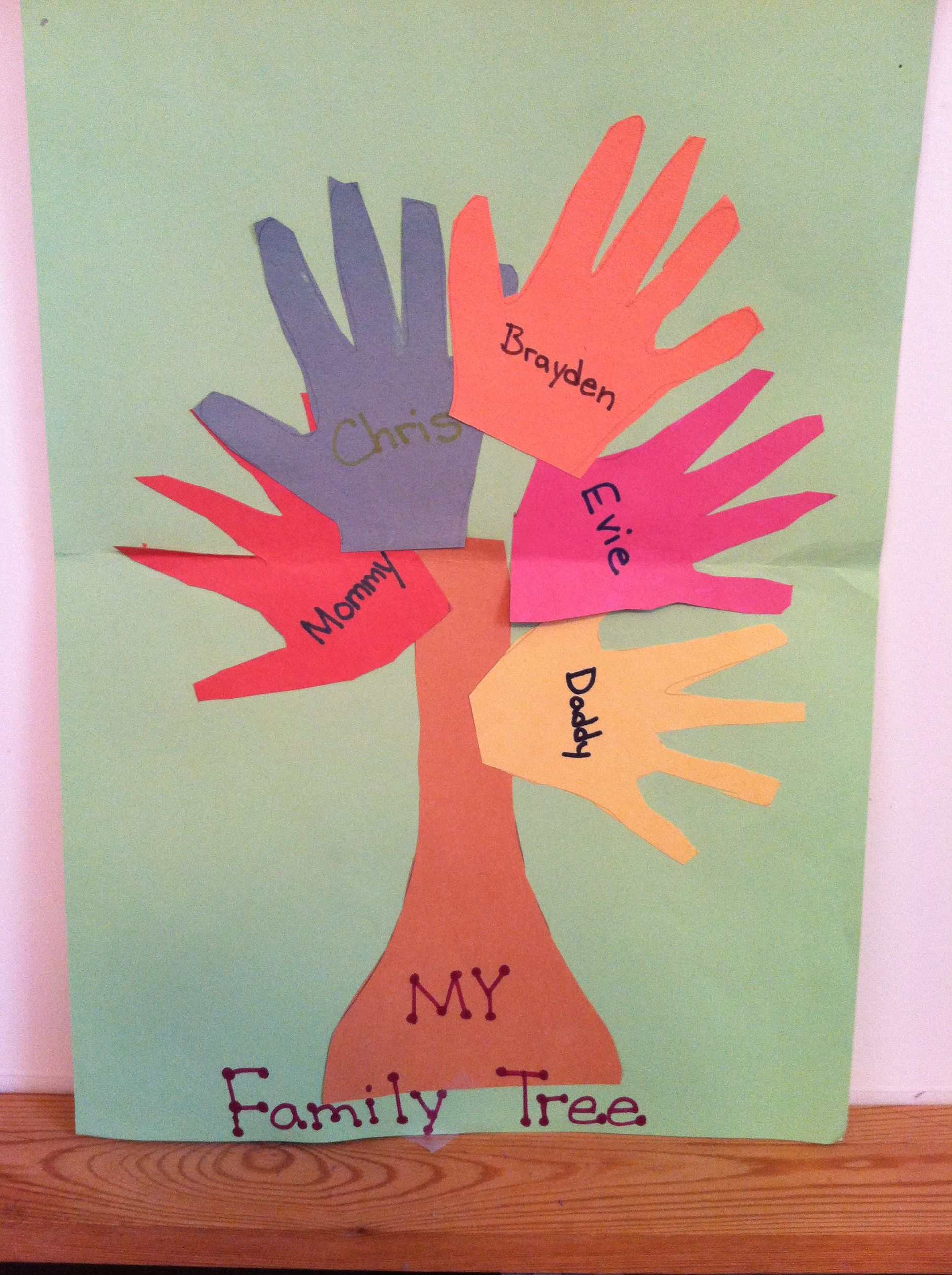 Cute Idea For Thanksgiving Or Family Unit