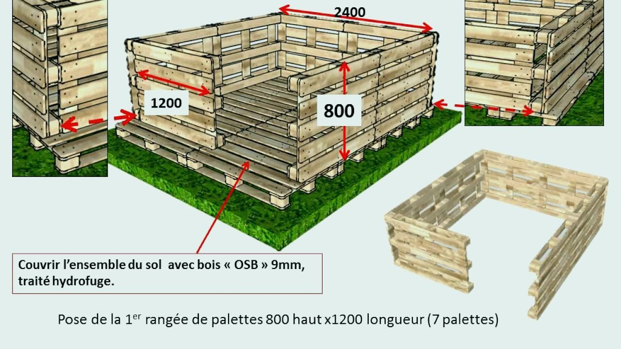 Image Associee Abri De Jardin Palette Jardin Abri Jardin Palettes