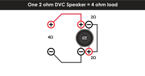 Ct Sounds Subwoofer Wiring Diagrams And Sub Wire Calculator Subwoofer Wiring Subwoofer Wire