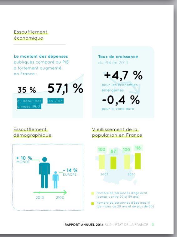 Fracture UE/MONDE  Rapport annuel 2014 sur l'Etat de la France par le CESE ( décembre 2014)