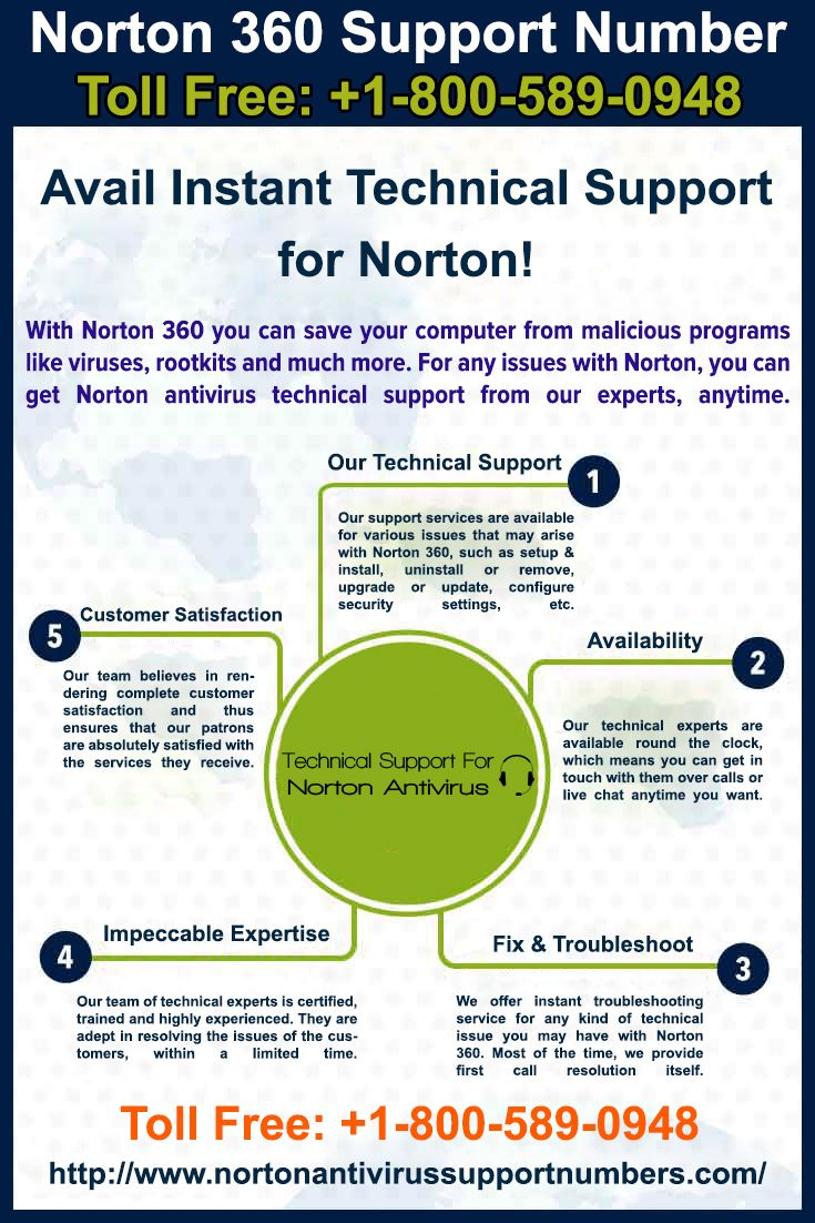 Dial norton security customer service phone number