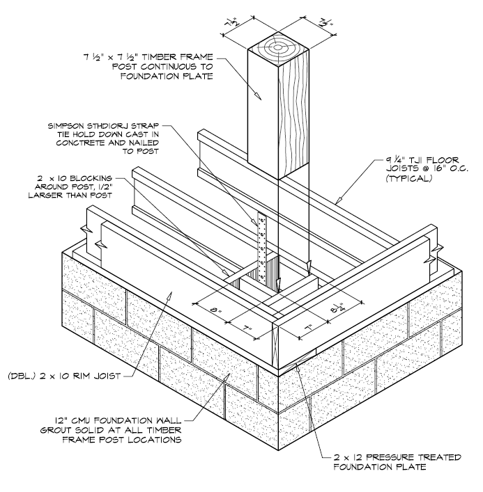 Floor System Post Pocket Detail Timber cabin, Timber