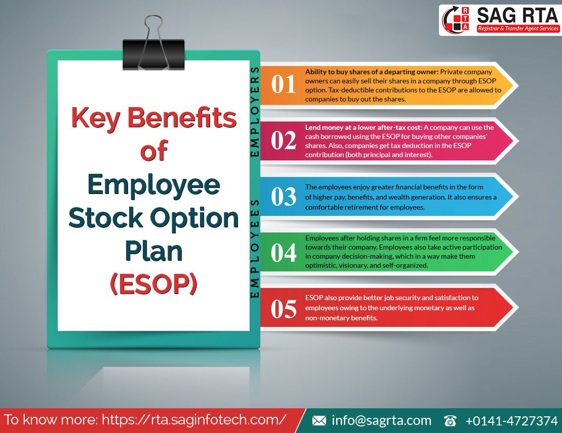 Brief Overview Of Employee Stock Ownership Plan Esop In 2020 Employee Stock Ownership Plan Stock Options How To Plan