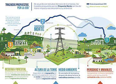 Impacto ambiental en reserva forestal por proyecto Chivor II