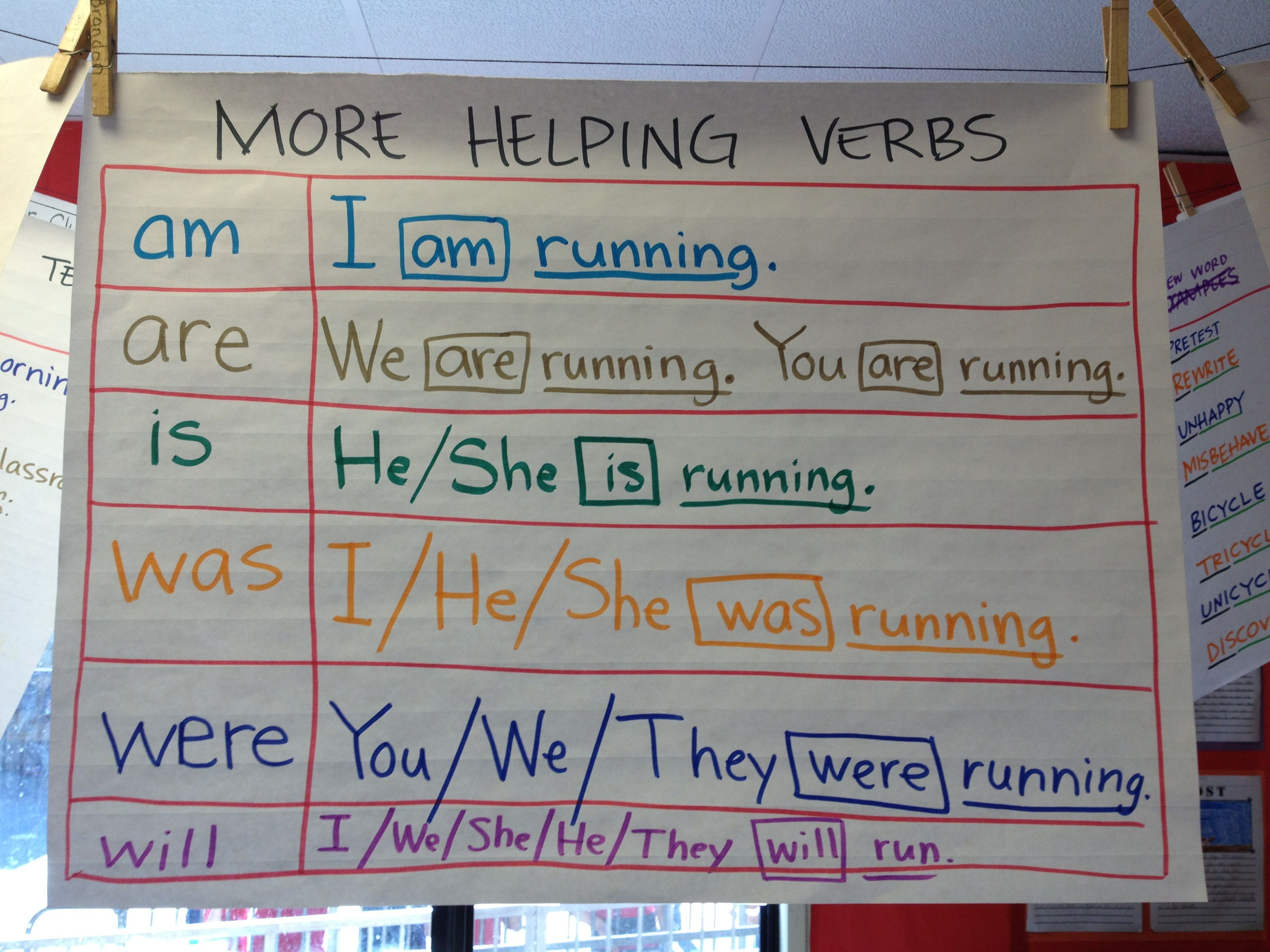 The Verb Be As A Helping Verb