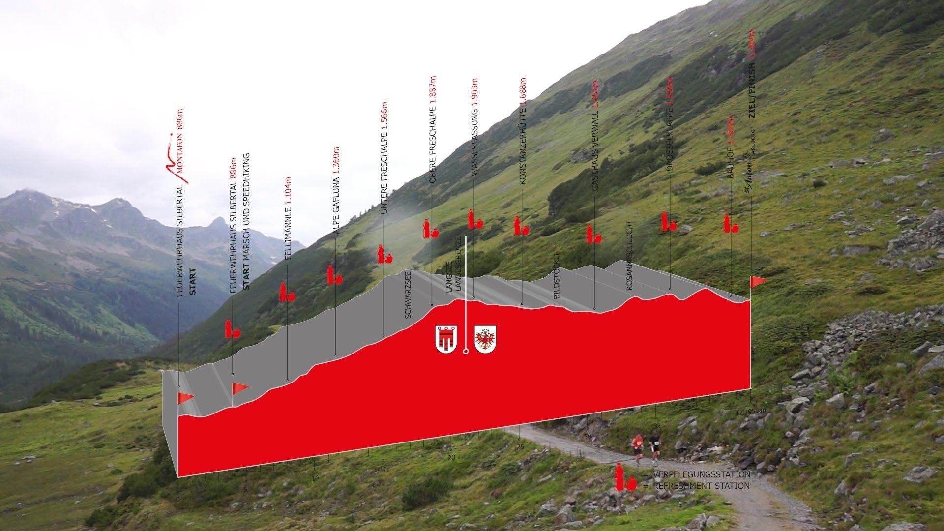 Montafon.TV - Montafon Arlberg Marathon