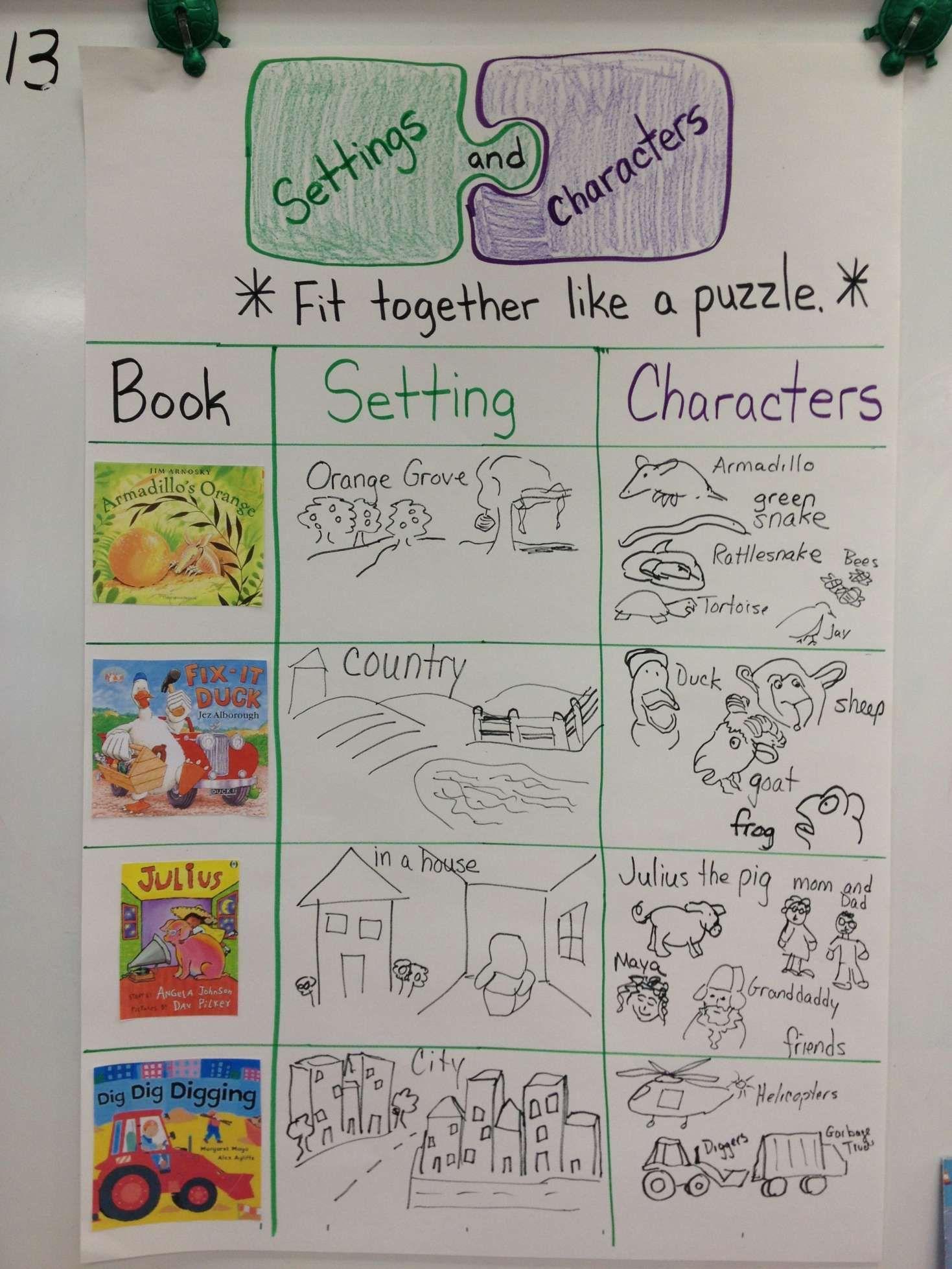 12 Characters And Setting Worksheet Kindergarten